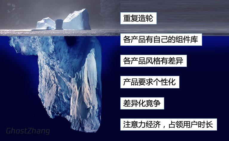 产品差异化之路